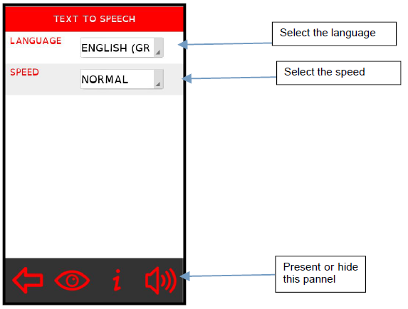 Text2speech capability
